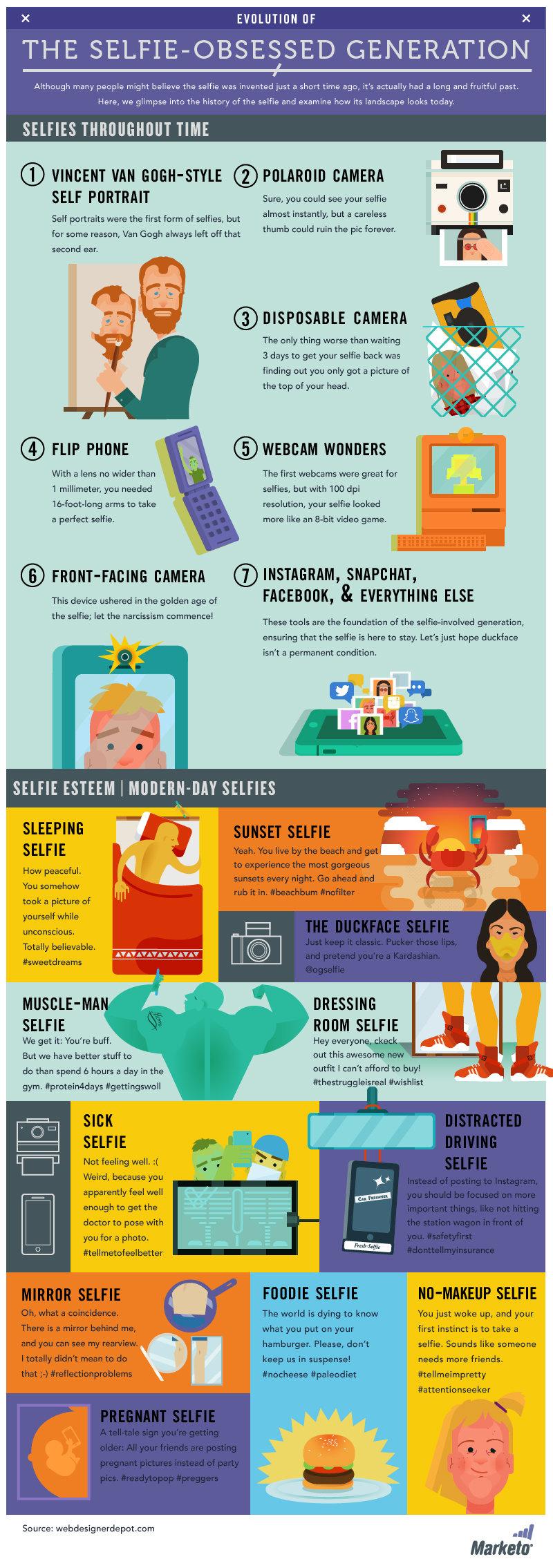 Infographic Idea 3