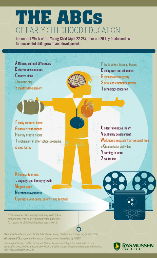 K 12 Education Infographics K 12 Education Infogra...