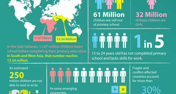 Education Infographics 21
