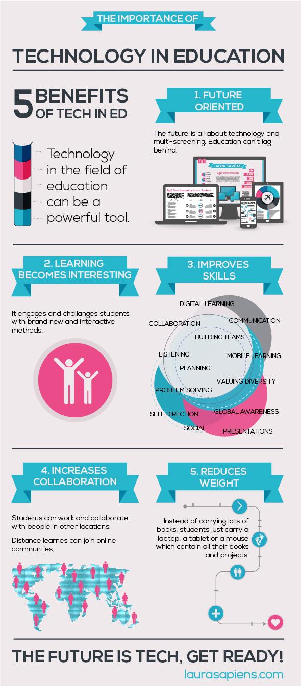 Education Infographics 26