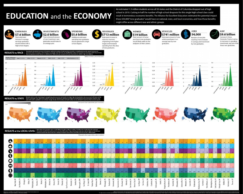 Education Infographics 30