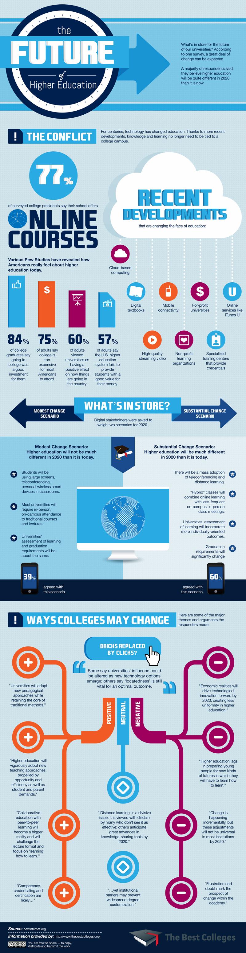 Education Infographics 34