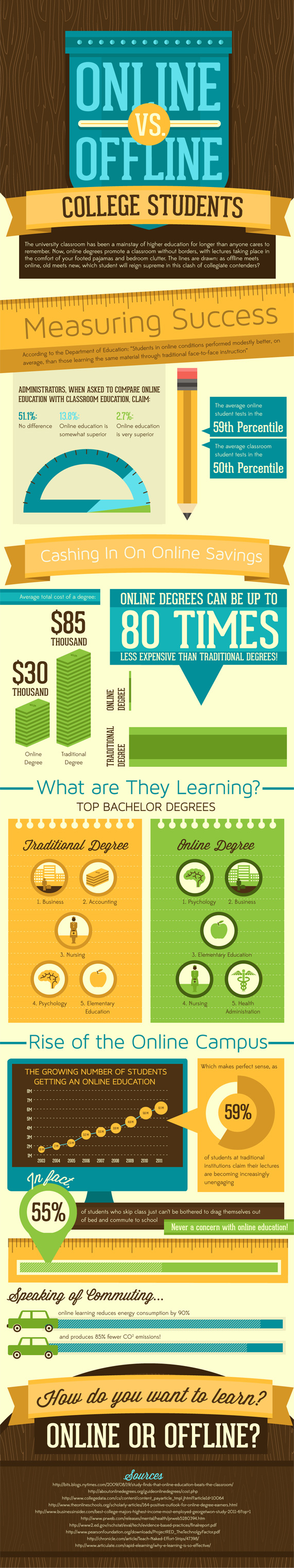 here are the best education infographics education infographics 36