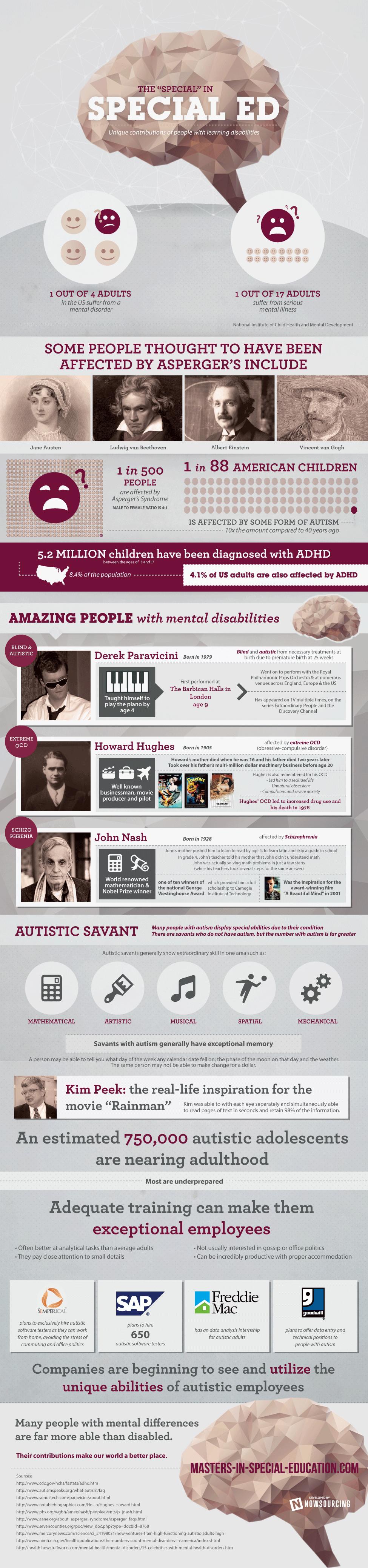 Education Infographics 40