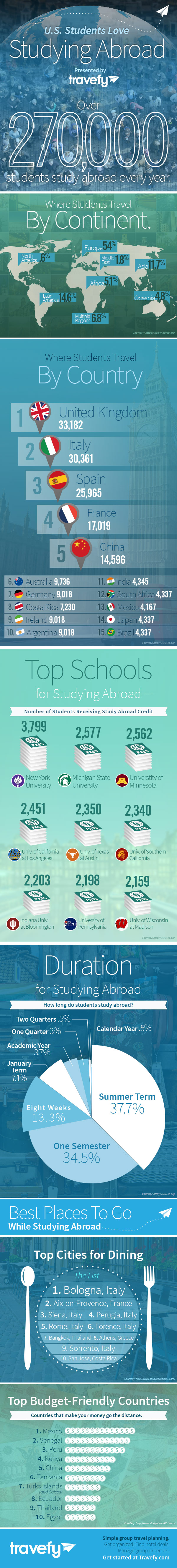 Education Infographics 42