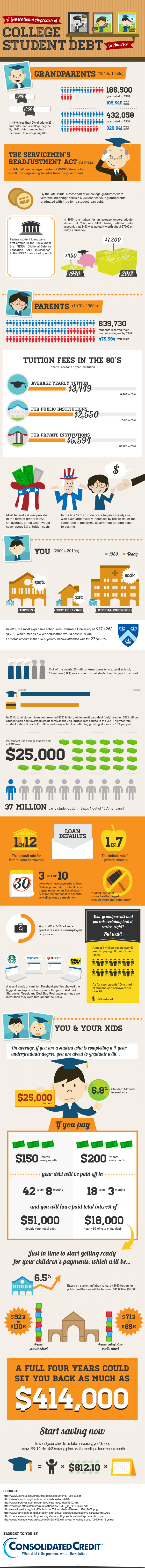 Education Infographics 44