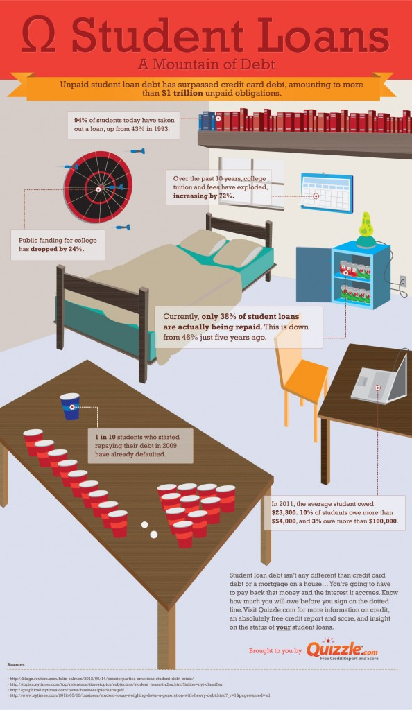 Education Infographics 52