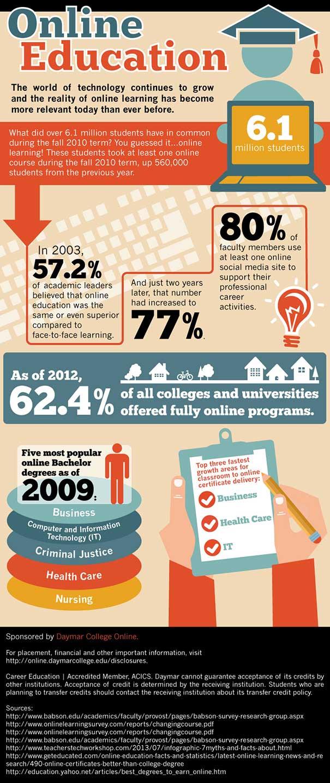 Education Infographics 56