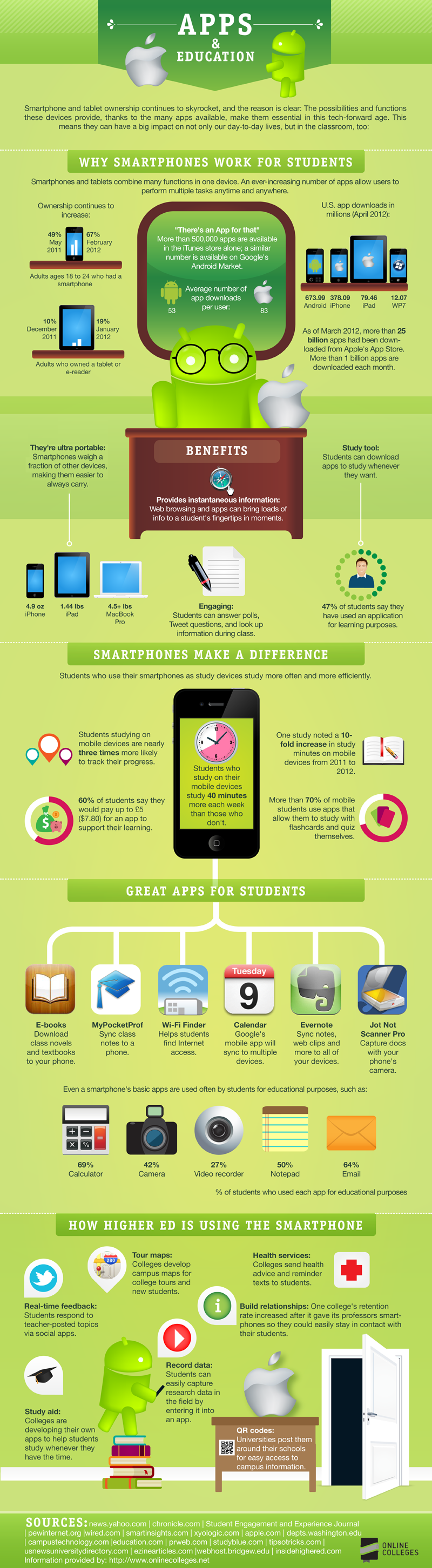 Education Infographics 63