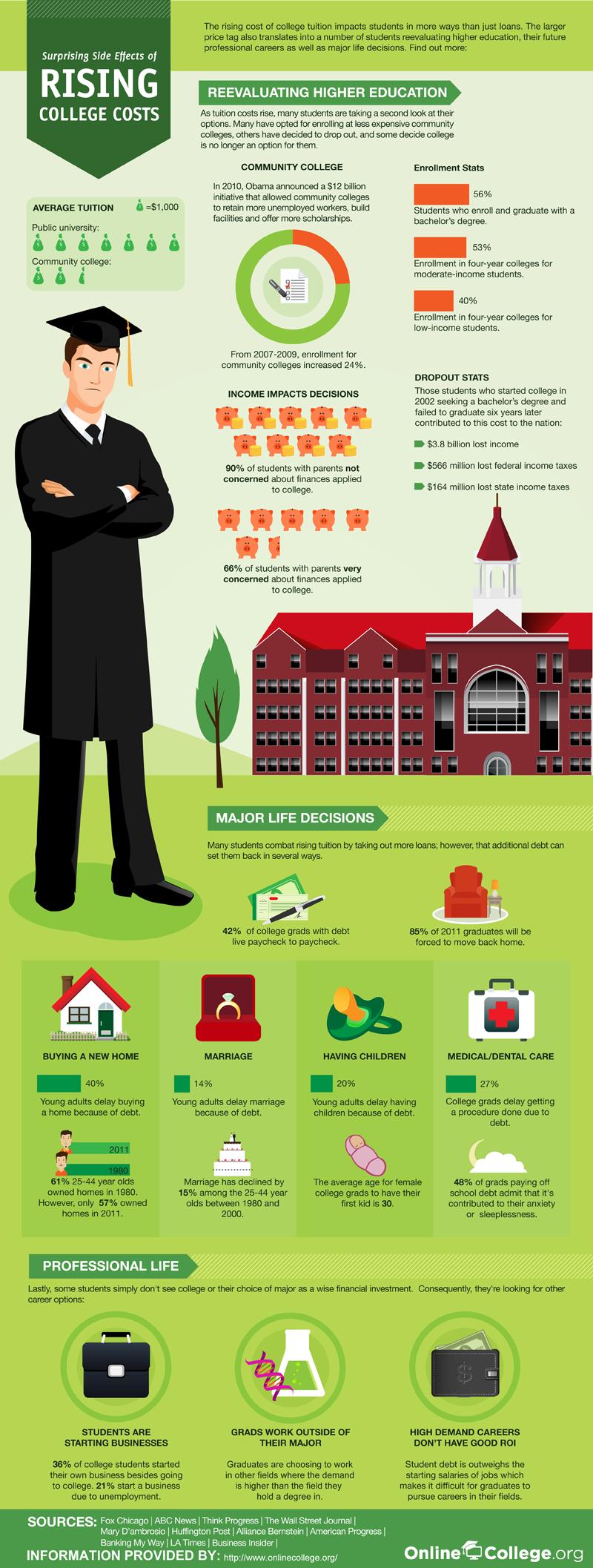 Education Infographics 68