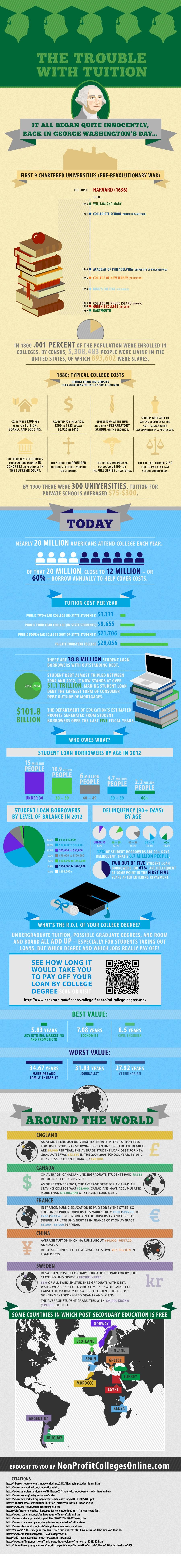 Education Infographics 75