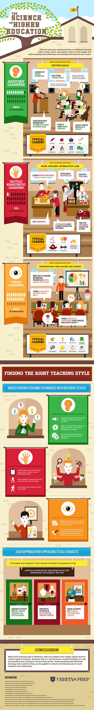 Education Infographics 77