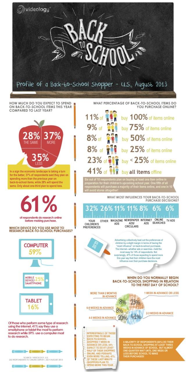 Education Infographics 90