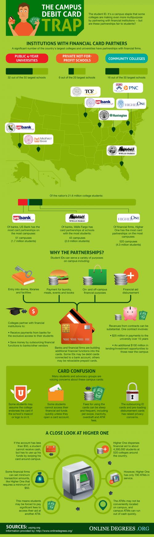 Education Infographics 91