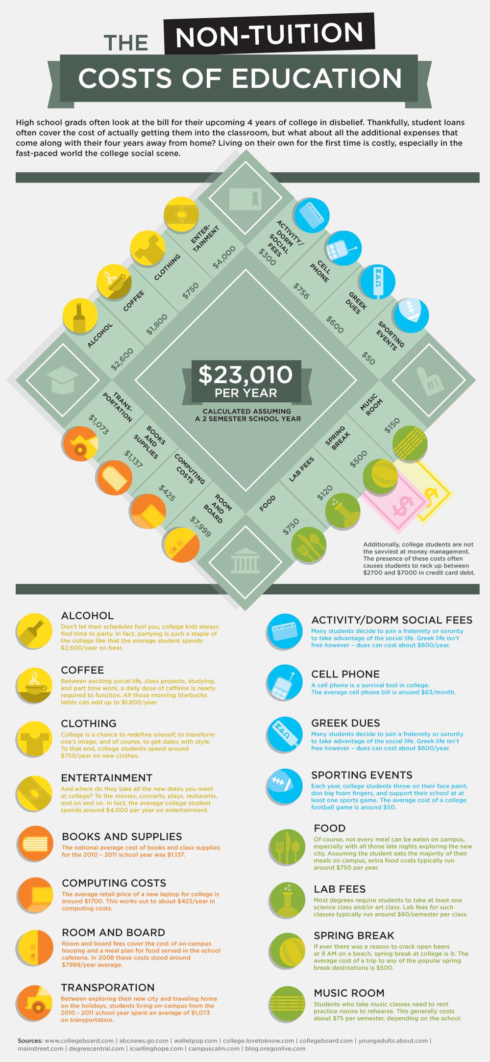 Education Infographics 97
