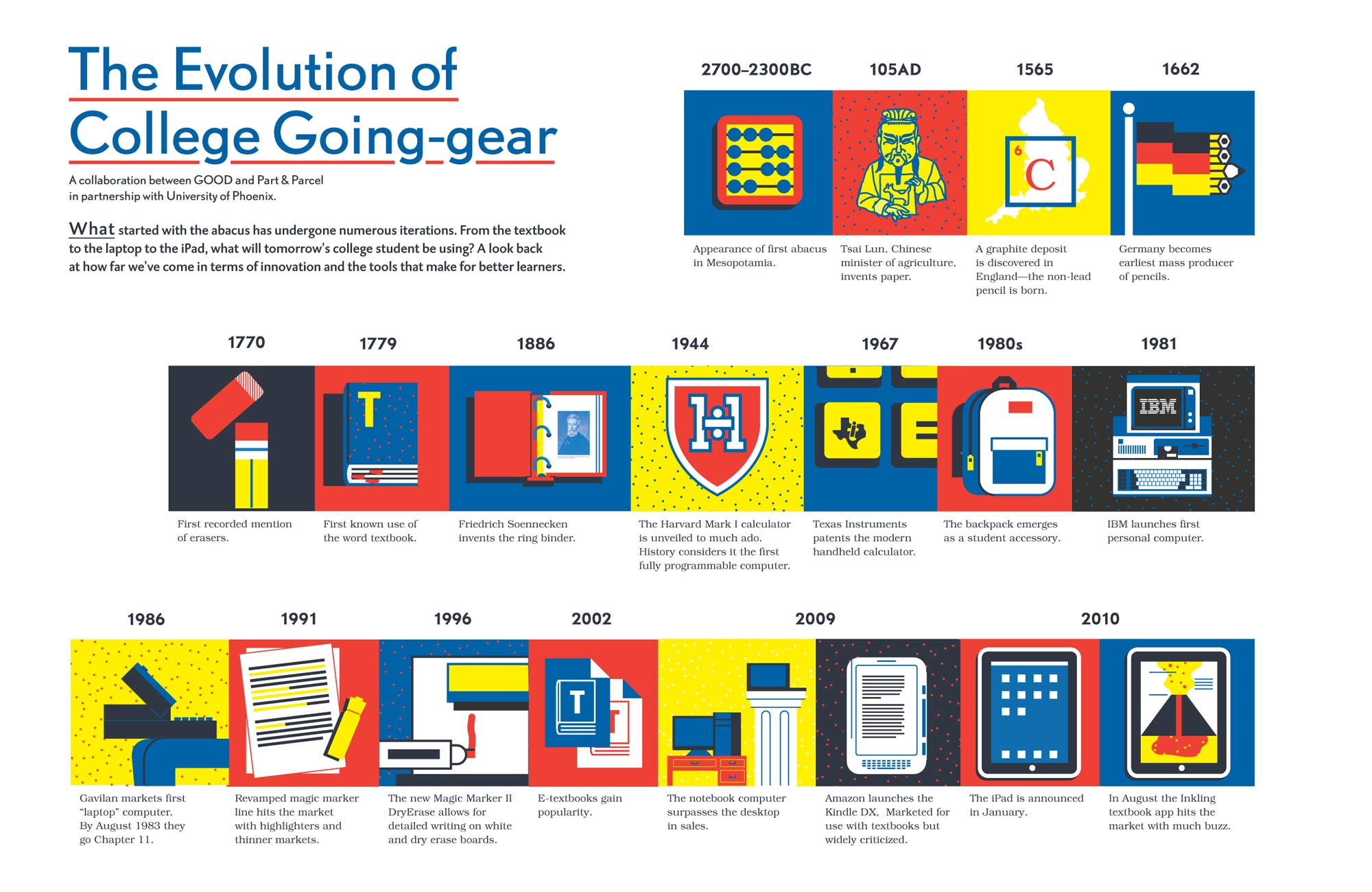 Education Infographics 96