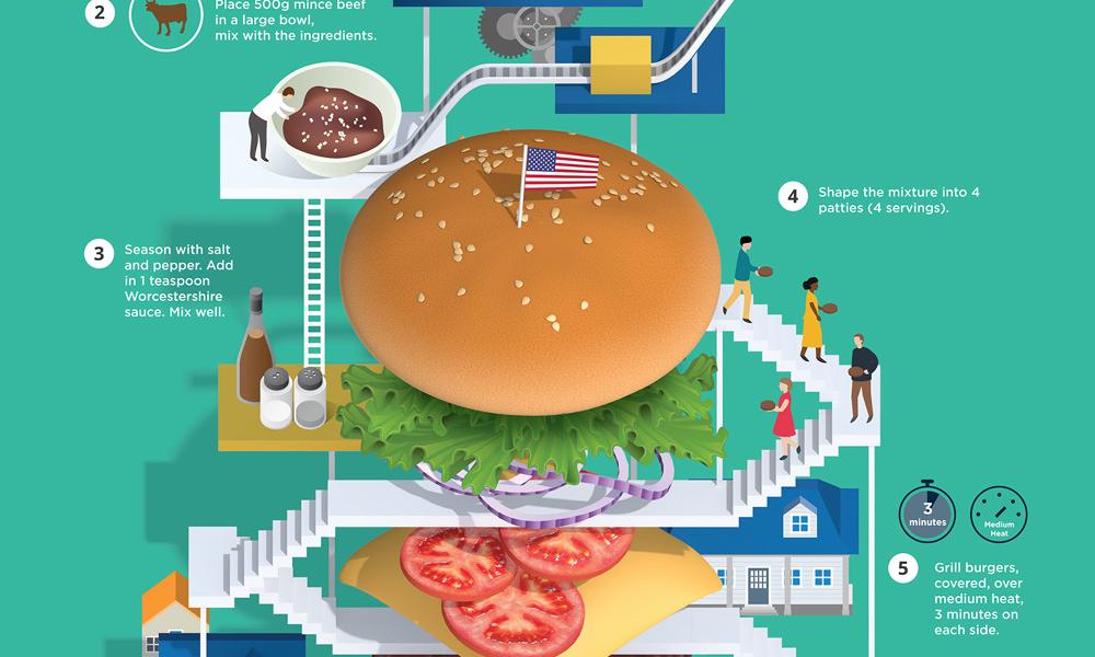 burger infographics