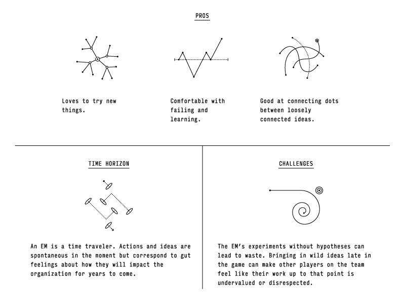 11_Stats-ExperimentalMaximizer