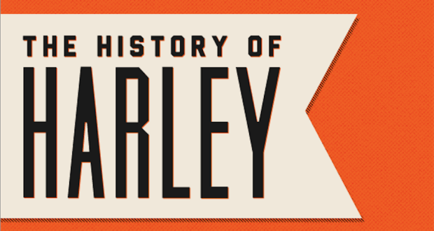 harley history infographic