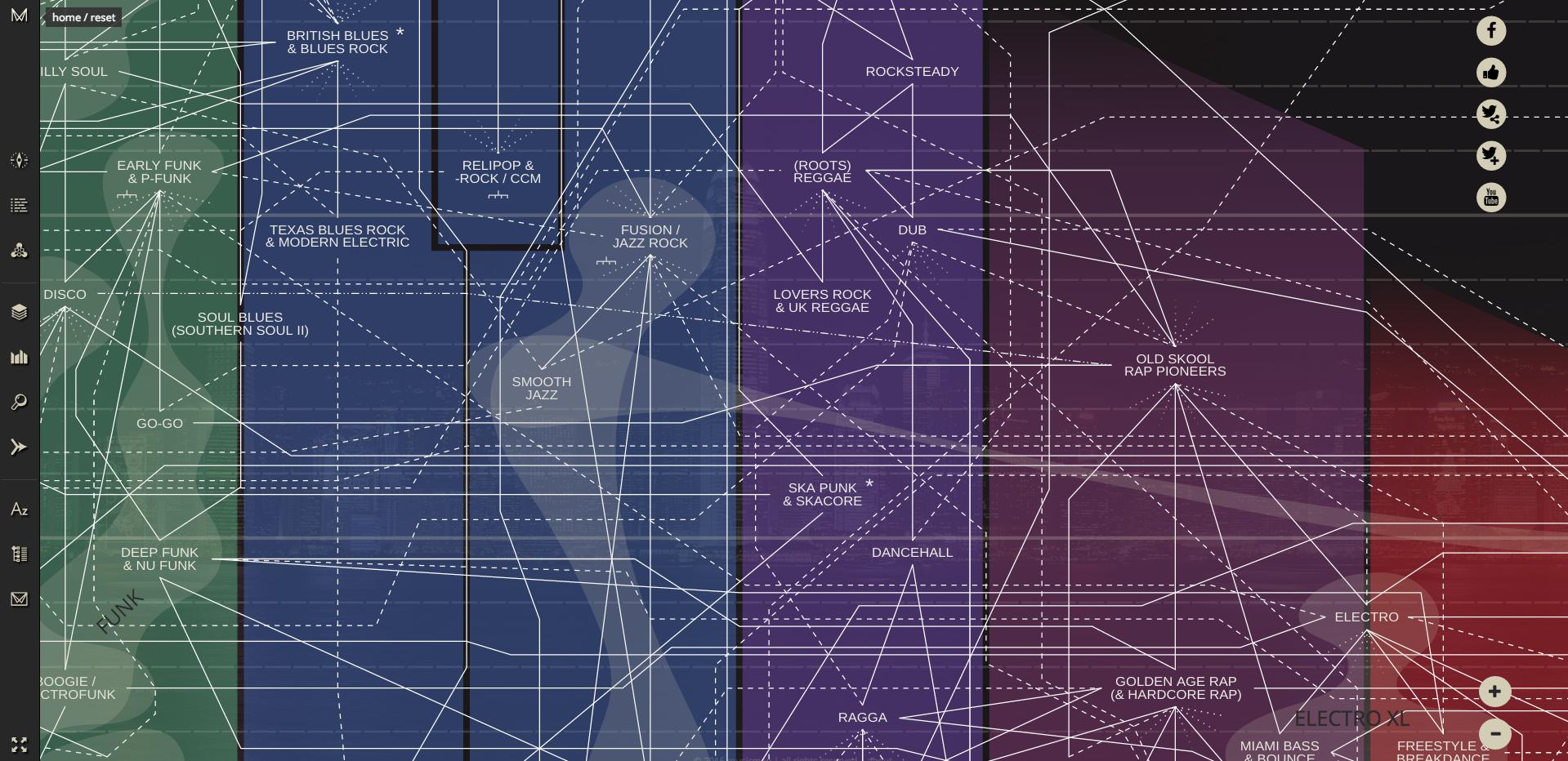 Interactive Music Map