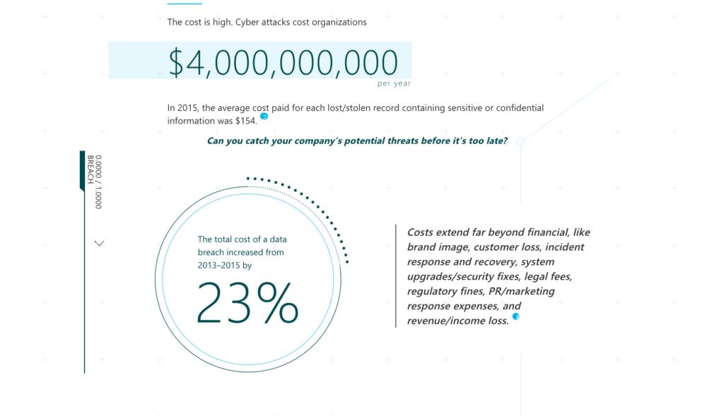 microsoft interactive infographic