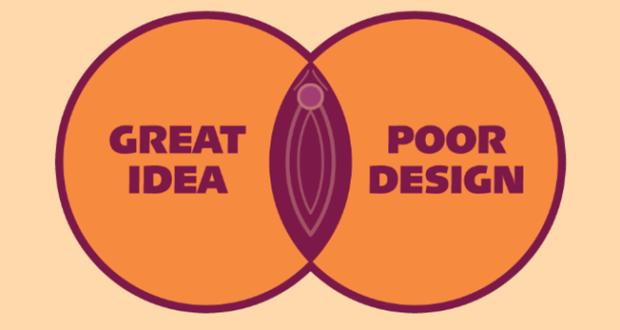 Genitalia Logo Design