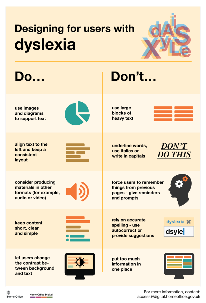 Dyslexia Chart