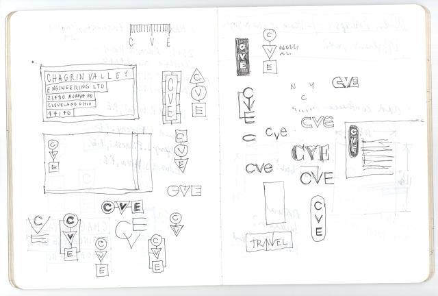 Designer's Notebooks: Micheal Bierut