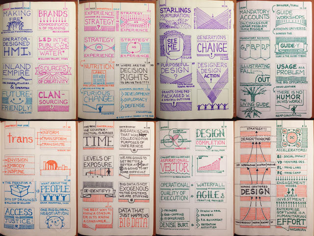Designer's Notebooks: Robert Fabricant
