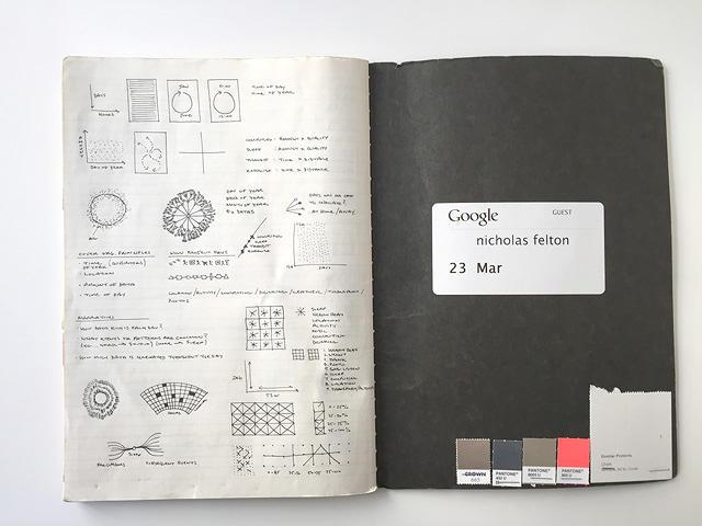 Designer's Notebooks: Nicolas Felton