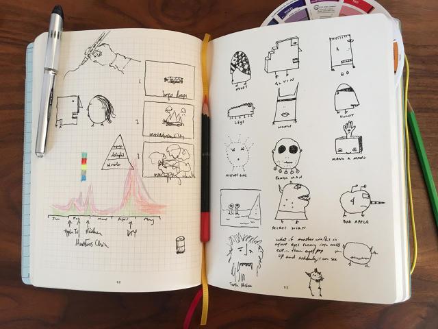 Designer's Notebooks: Raul Gutierrez