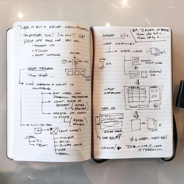 Designer's Notebooks: Mark Rolston