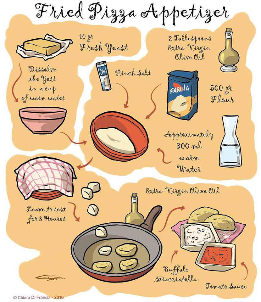 how to cook italian food recipe