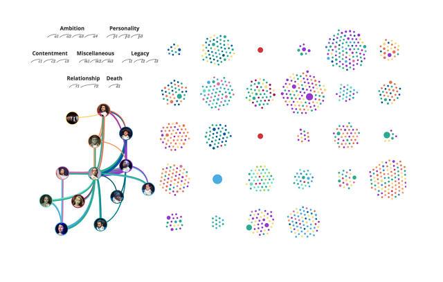 hamilton visualization