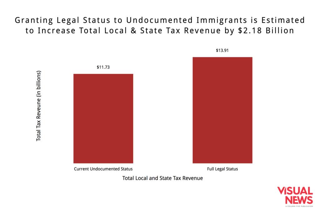 undocumented-immigrant-legal