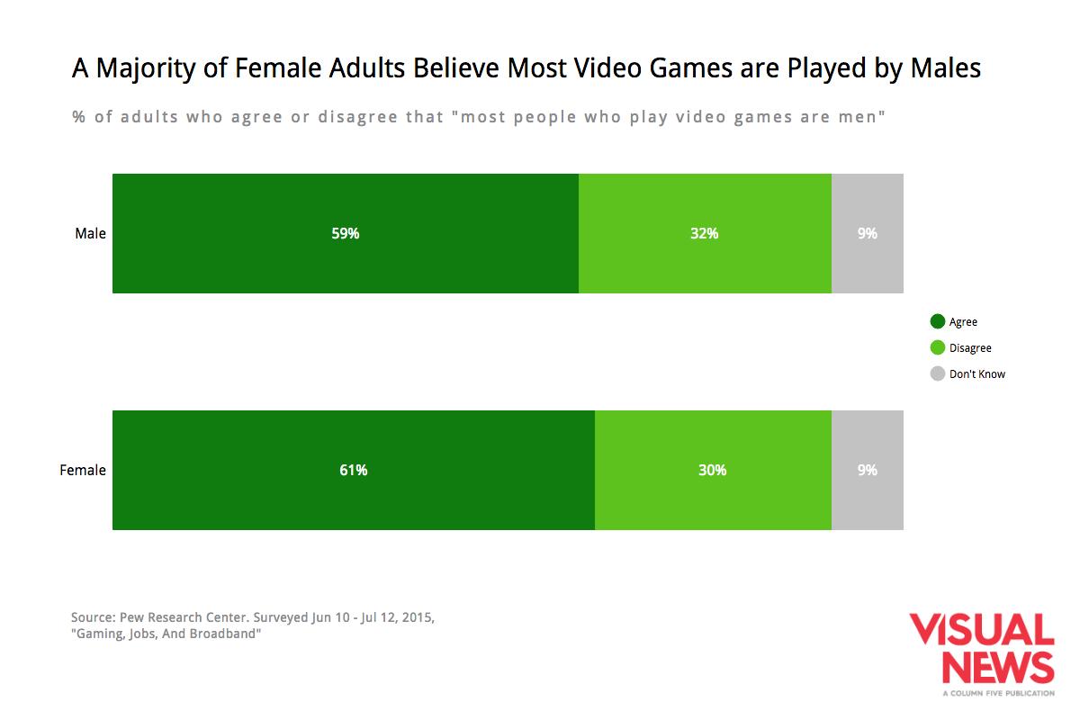 video-games-perceptions