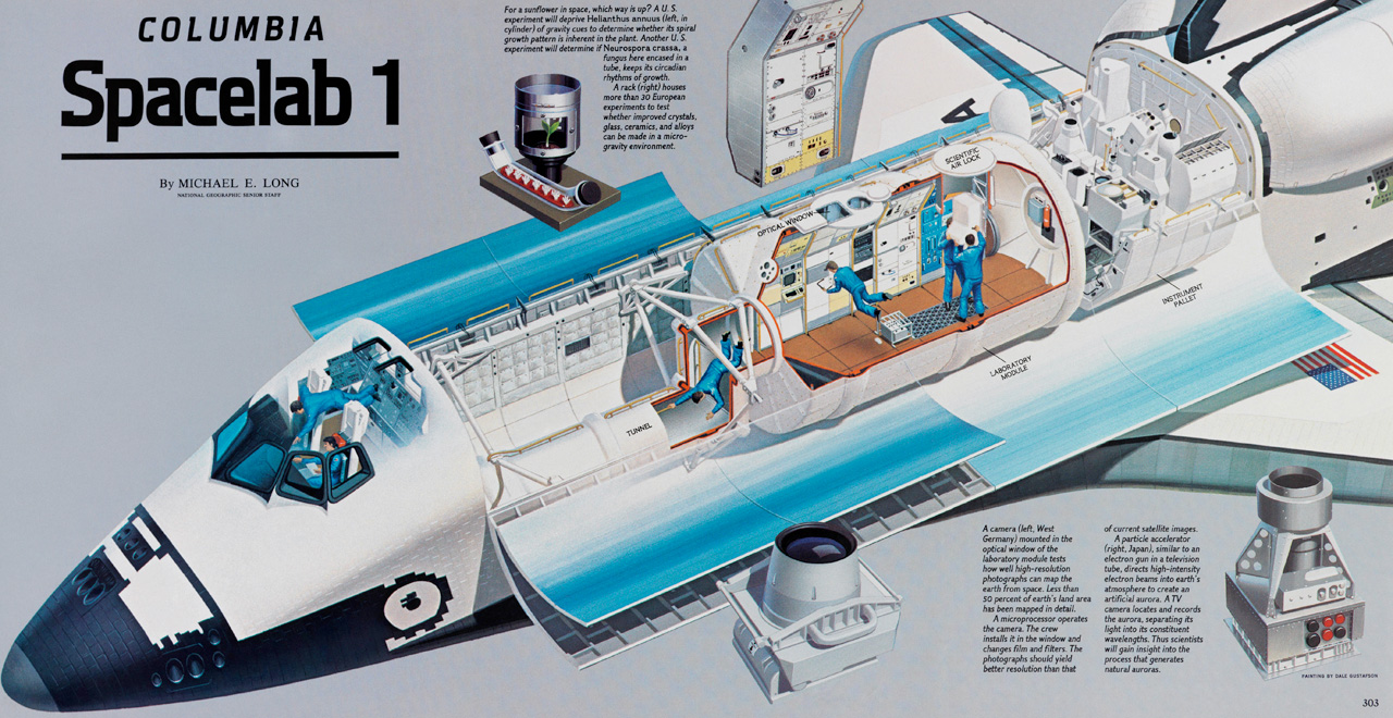 National Geographic Infographics: Spaceship