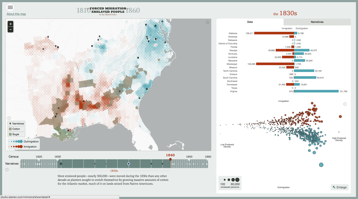 American Panorama: Forced Migration Map