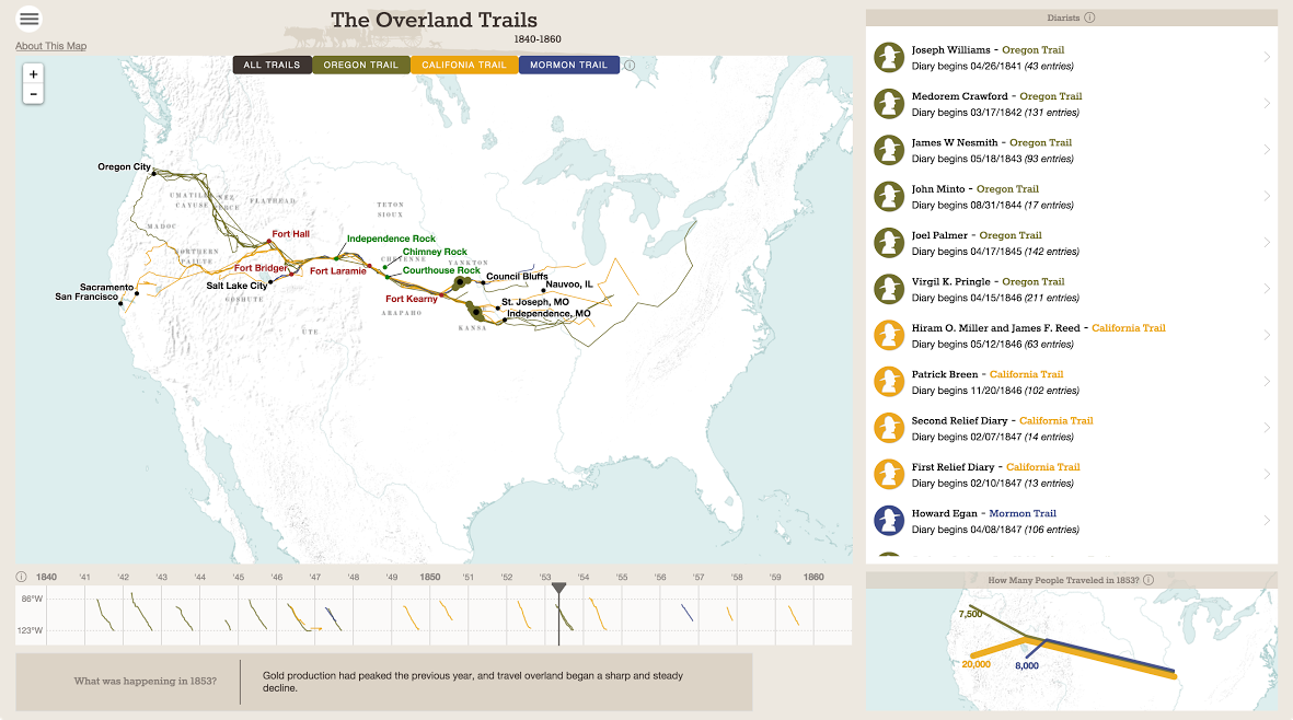 American Panorama: The Overland Trails