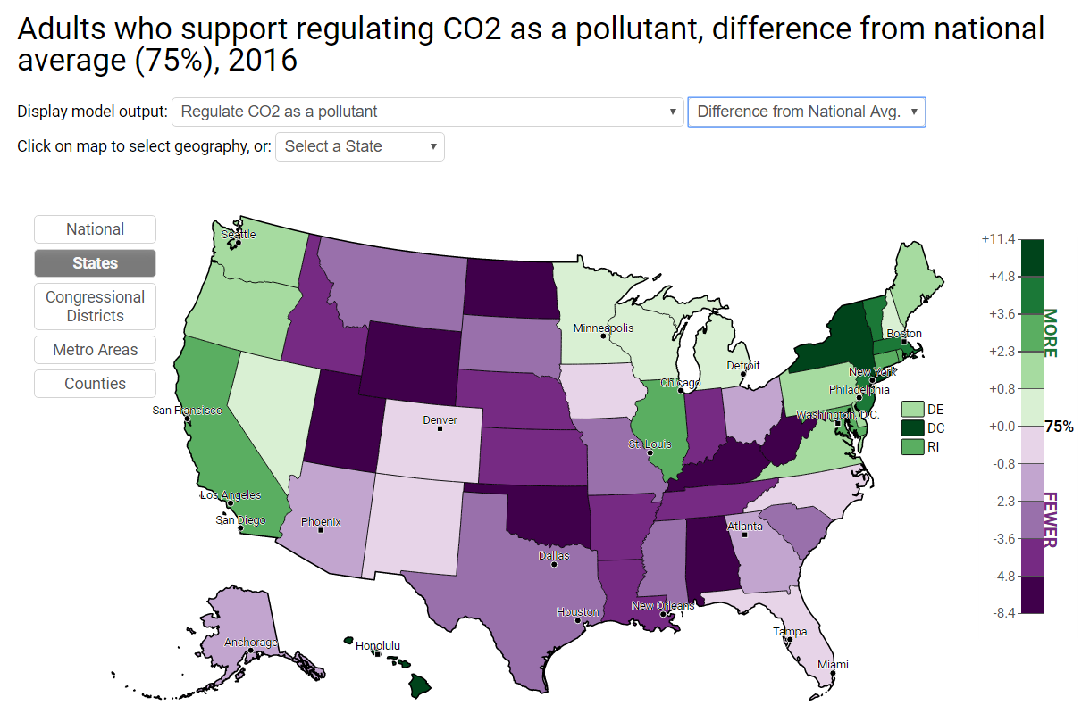 Climate Change: Regulate CO2