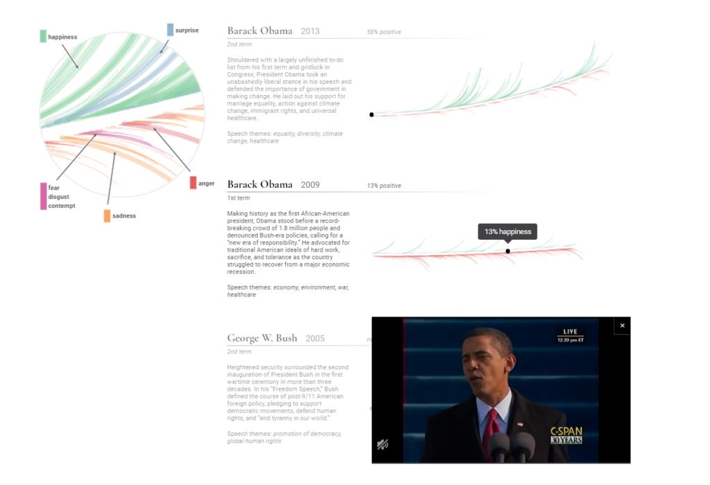 Data Visual: One Angry Bird
