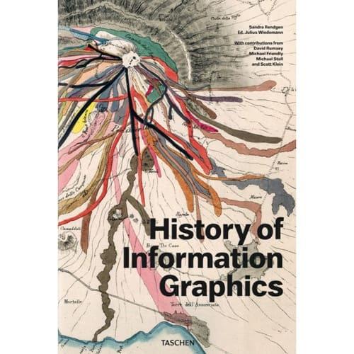 Dataviz Books Everyone Should Read Information Is Beautiful