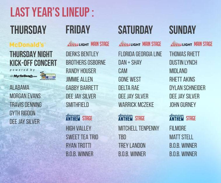 2019 Lineup - Carolina Country Music Fest