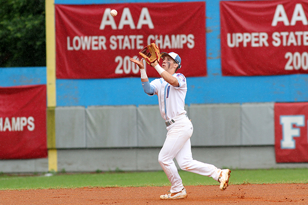 AC Flora (SC) Baseball Achieves Top 25 National Ranking
