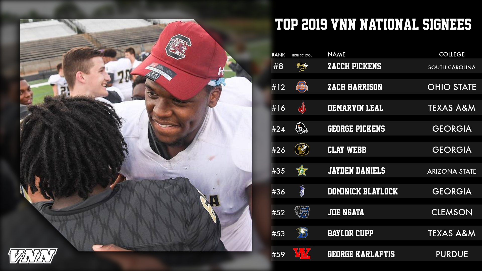 VNN Network Schools Contribute 15 to Nation's Top 100 College Football Signings