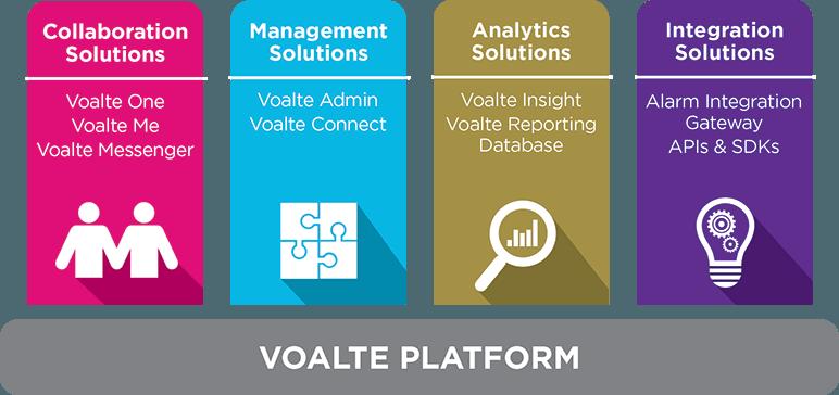 Voalte_Platform_Graphic_FIN