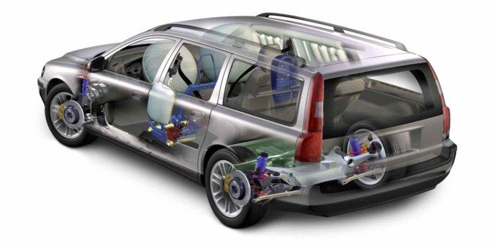 V70 Second Generation - V70 (2007)