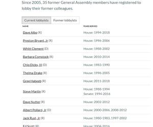 Legislator to Lobbyist