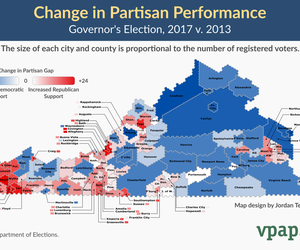 Change in Partisan Performance
