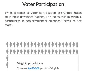 Low Voter Participation